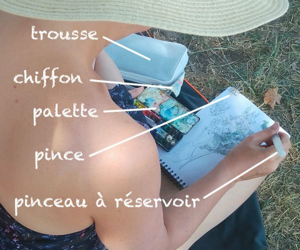 On regarde par dessus l'épaule d'une personne en train de dessiné, assise par terre ; on pointe : la trousse, le chiffon, la palette (= le couvercle de la boîte d'aquarelle), la pince, le pinceau à réservoir.